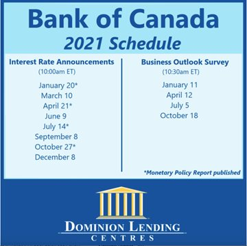Bank of Canada 2021 Schedule
